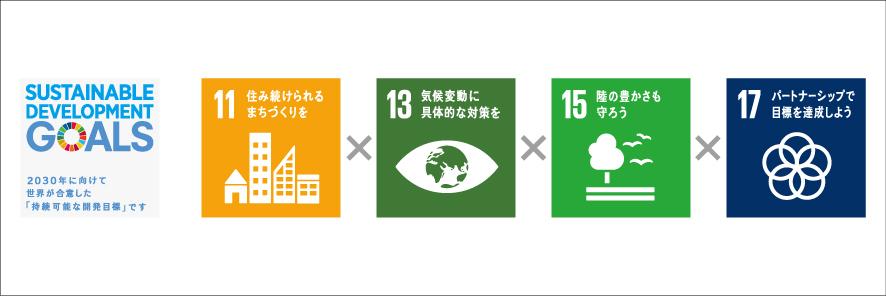 SDGsNo.10